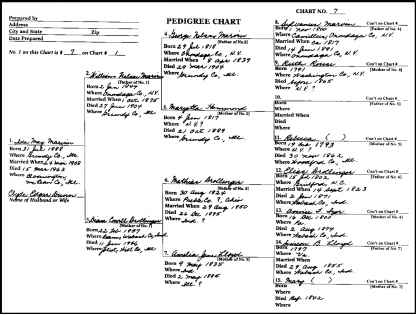 Paternal Family Tree Pedigree